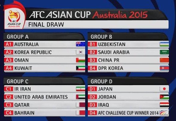 برنامه کامل رقابتهای جام ملتهای ۲۰۱۵ آسیا